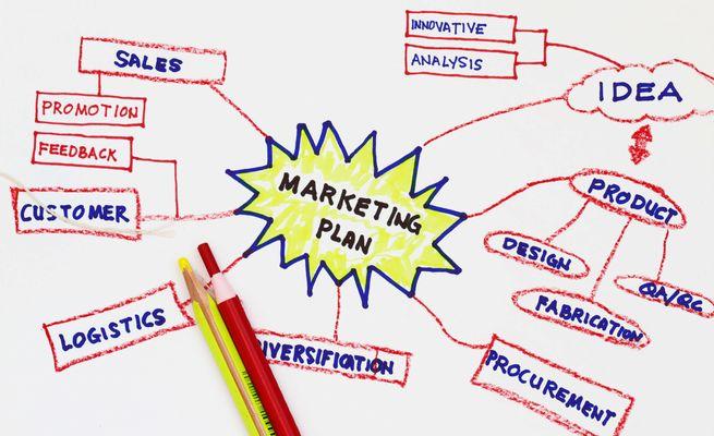 企業の経営方針や戦略をブラッシュアップさせるマインドマップ活用法